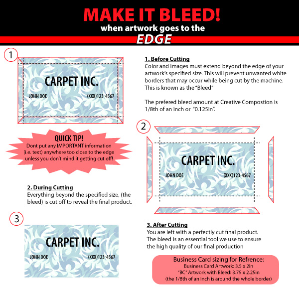 BleedINFO